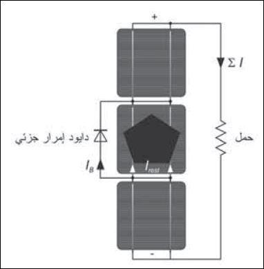 طريقة توصيل الالواح الشمسية - دايود الامرار الجزئي