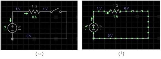 سريان التيار الكهربائي - الدارة الكهربائية المفتوحة والمغلقة