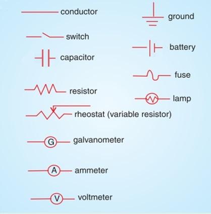 رموز عناصر الدارة الكهربائية