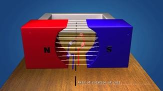 مبدأ فارادي للحث الكهرومغناطيسي