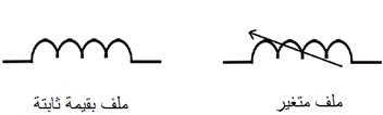 رموز أنواع المحثات والملفات الكهربائية