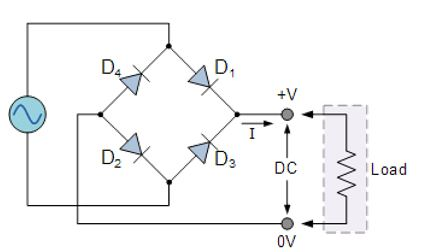 المقوم كامل الموجة - full wave rectifier