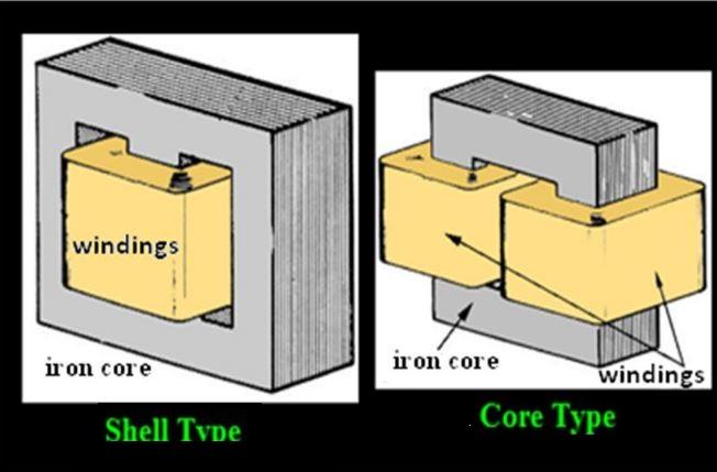 أنواع المحولات الكهربائية 1