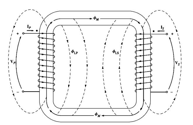 مبدأ عمل المحولات الكهربائية